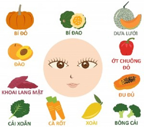 bổ sung vitamin tốt cho mắt