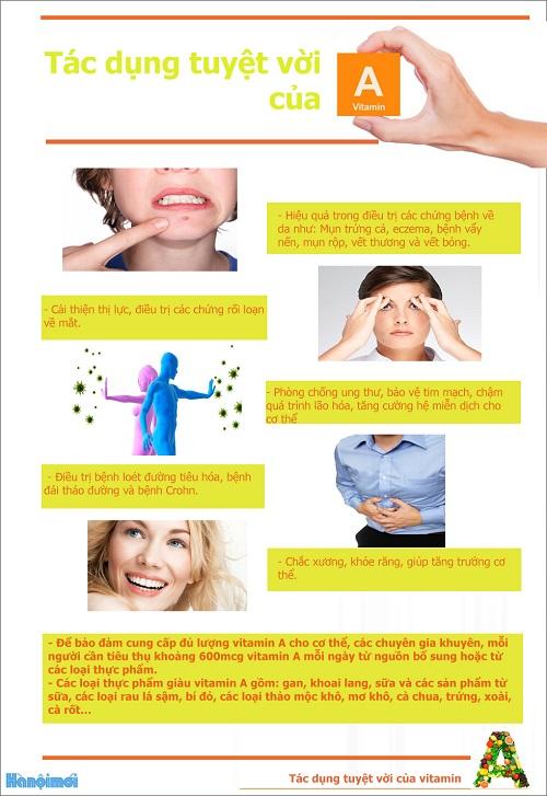 công dụng vitamin a đem lại