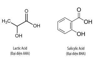 Salicylic Acid là gì?
